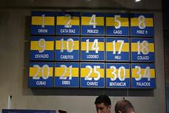 Buenos Aires - Boca Juniors numbers