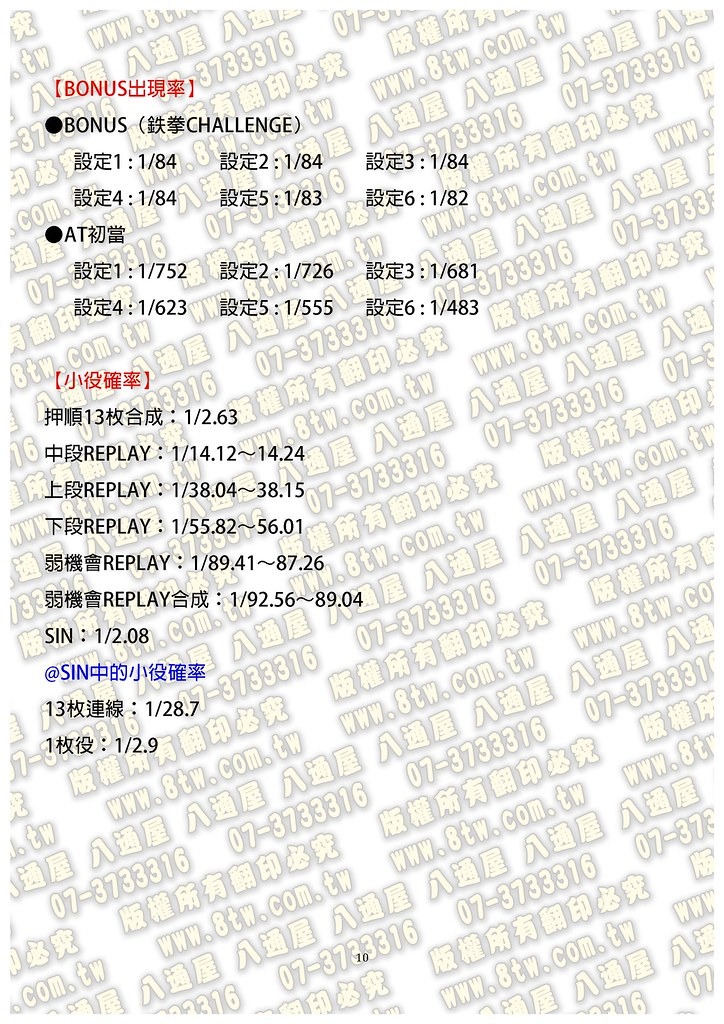 S0322鐵拳3 天使Ver. 中文版攻略_Page_11