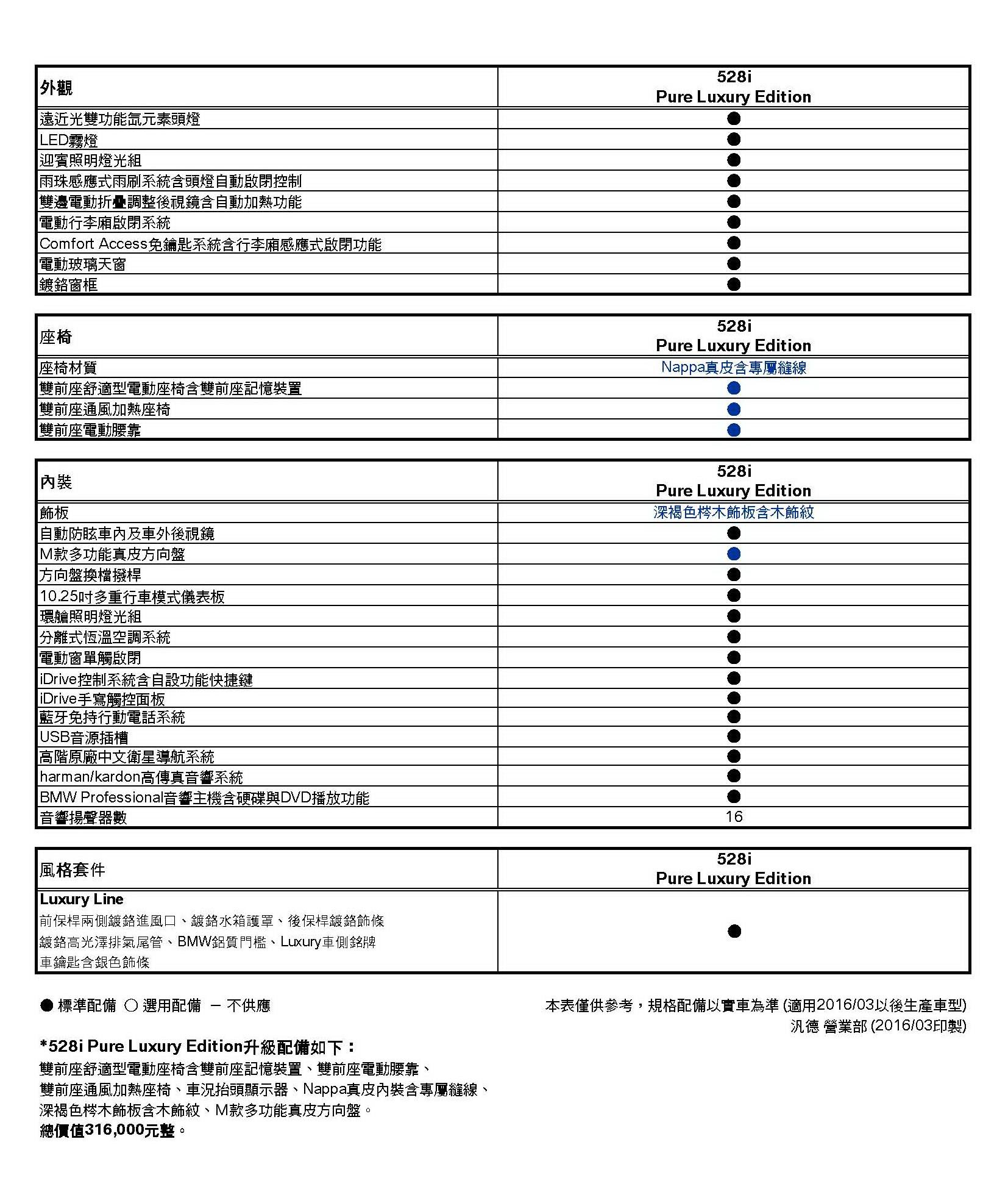 5系列(F10 LCI)528i Pure Luxury Edition規格配備表(2016-03)_頁面_2