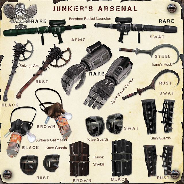Forge Junker's Arsenal