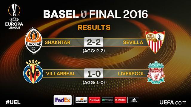Europa League - SemiFinales (Ida): Resultados