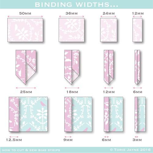 Binding widths