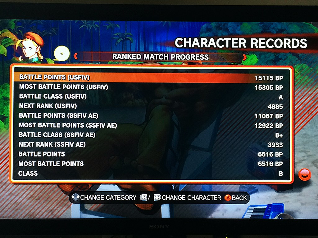 Final Street Fighter IV stats