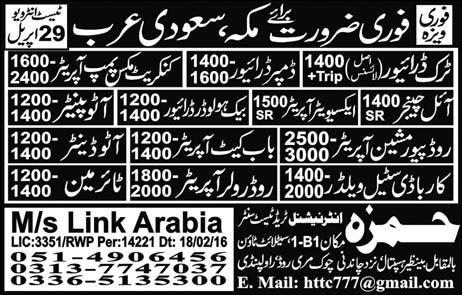 Auto Painter and Driver Jobs 2016