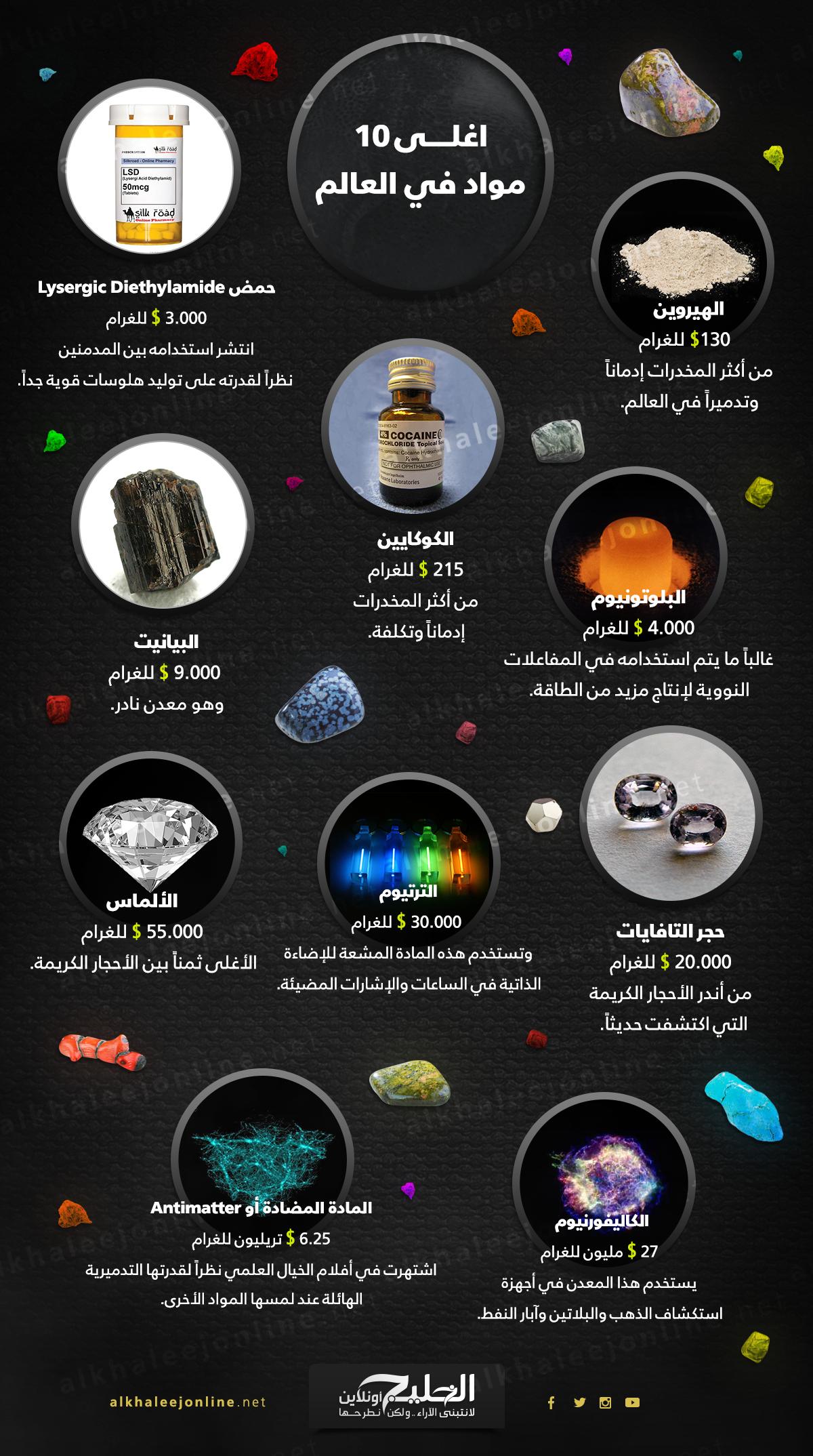 اغلى-10-مواد-في-العالم(1)