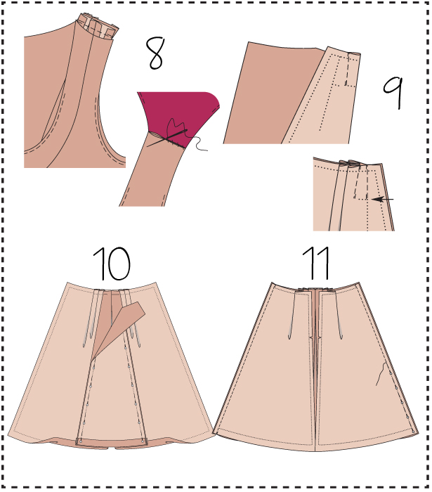 steps 8 9 10 11