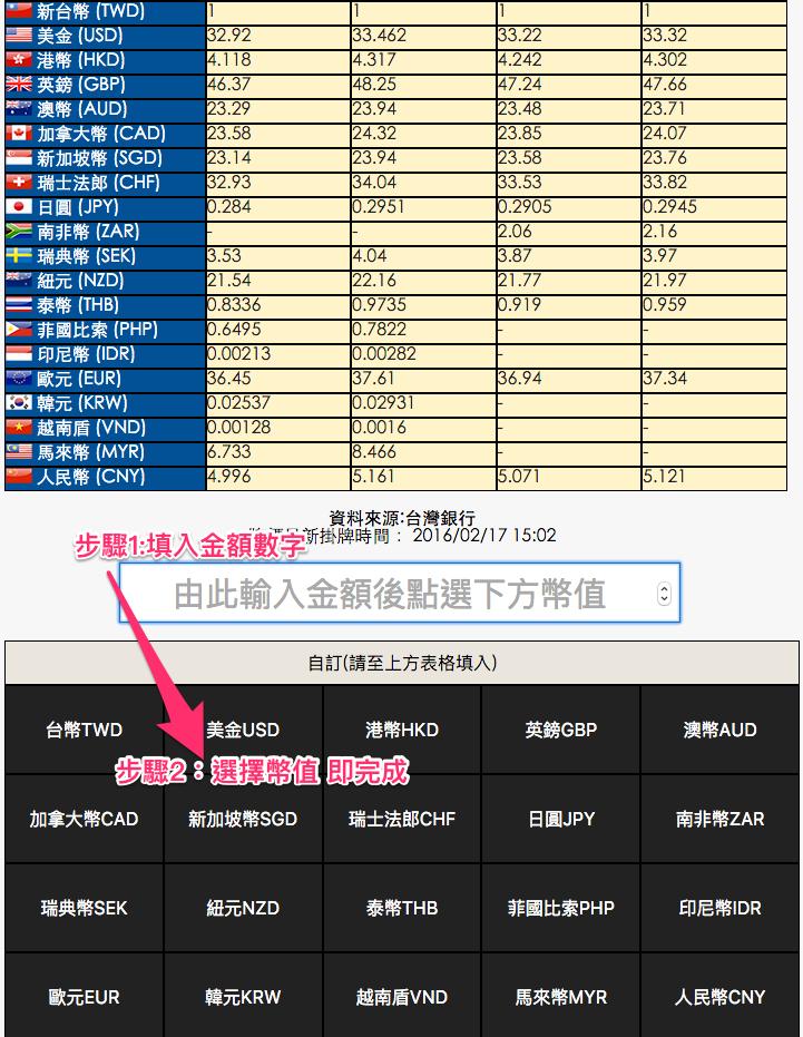 台灣銀行匯率換算計算機|計算Pro.png