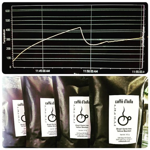 Brazil Santa Ines Yellow Bourbon. Roasted and ready for you. Come get it! #singleorigin #caffedbolla #slc #coffee #roaster #coffeeroaster #coffeebeans