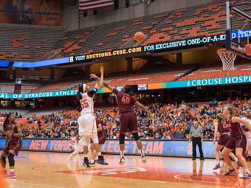Syracuse University Women's Basketball