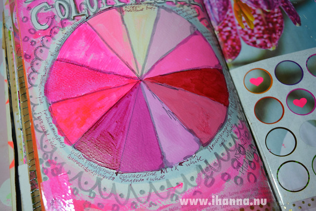 The iHanna Color Wheel is PINK