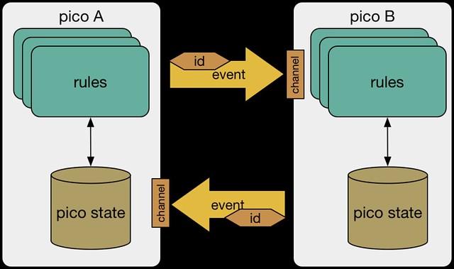 event_correlation