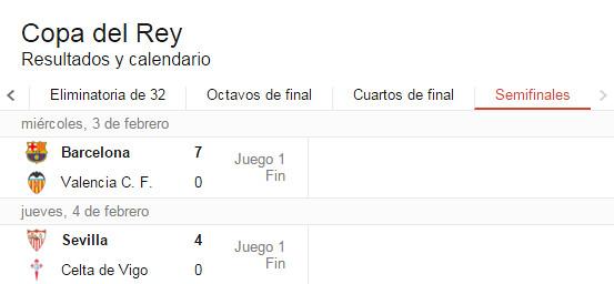 Copa del Rey - SemiFinales (Ida): Resultados