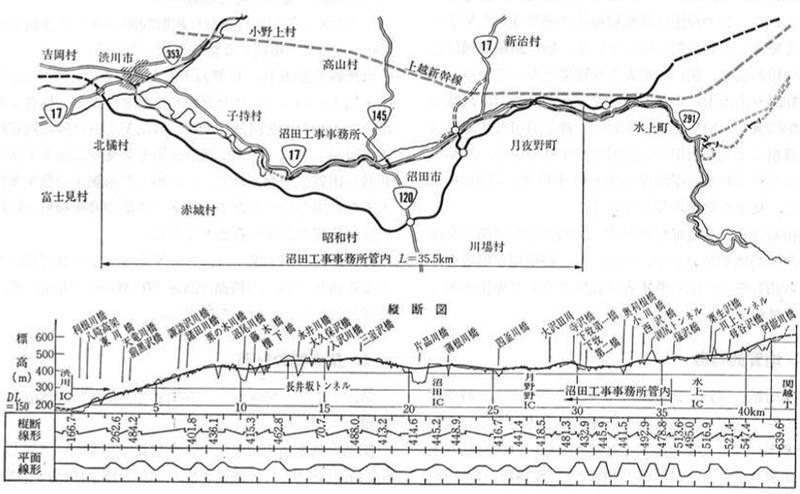 関越道と沼田ダム (2)