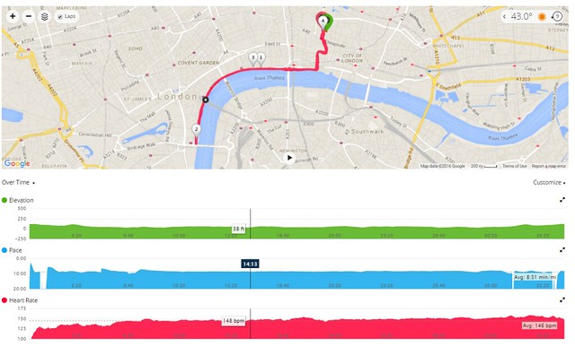 StP to Westminster Run