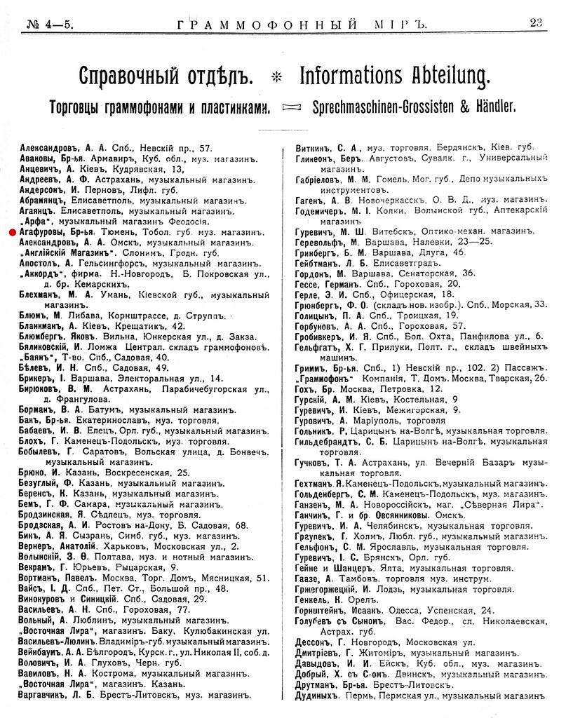 1910. № 04-5. Граммофонный мiръ_Страница_25