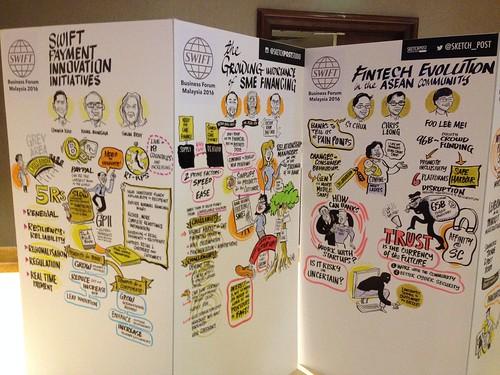 SWIFT Business Forum 2016