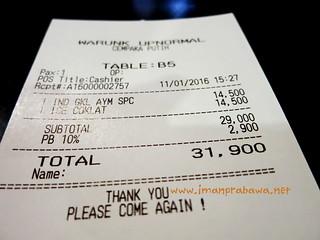 Biaya Makan Di Warunk Upnormal