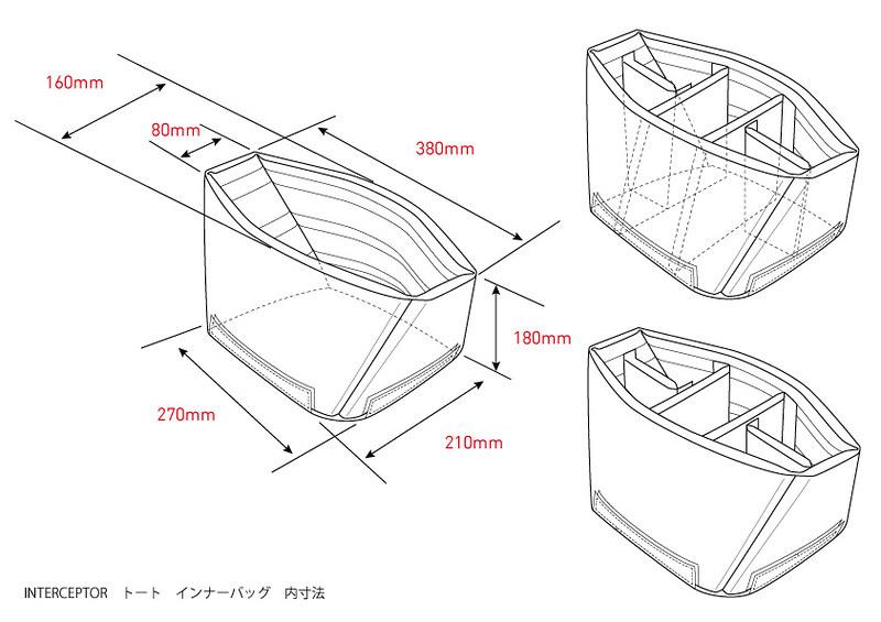 Kenko Interceptor Tote Bag d