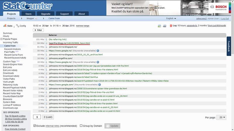 statcounter blogg nettmobbing