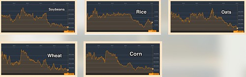 commodities.jpg