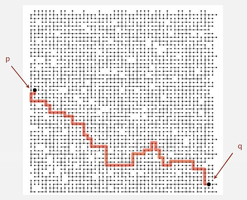 动态连通性问题示例-寻找两点之间的连接