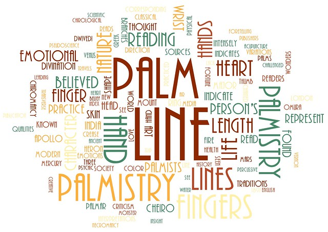 Palmistry Word Cloud