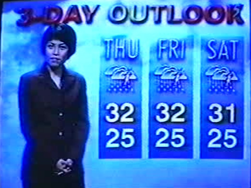 Weather forecast in Singapore, September 1998