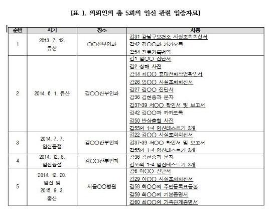 Saiu o resultado do teste de paternidade de Kimm Hyun Joong