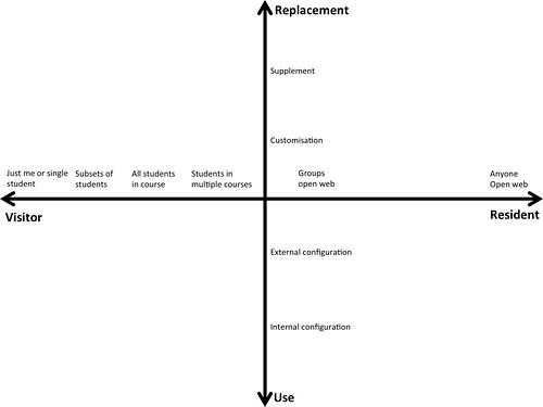 V&R modification map
