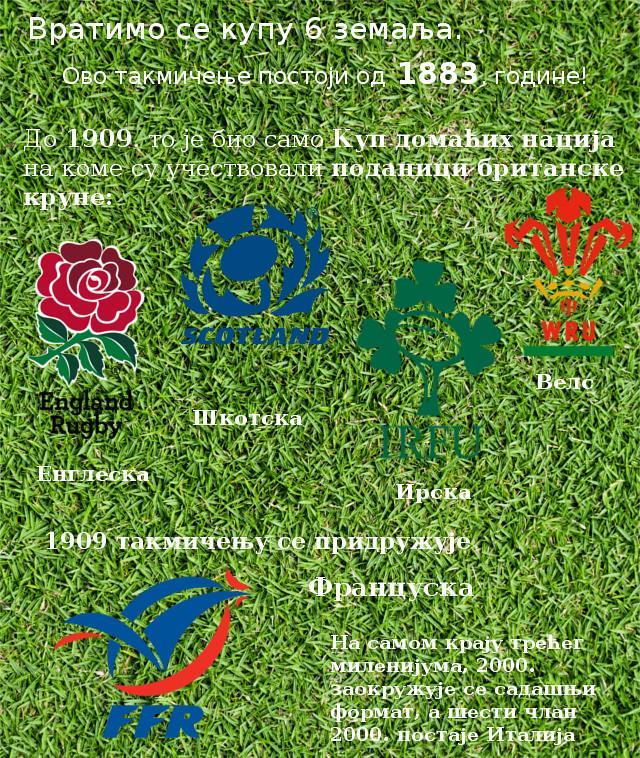 ragbi kup sest nacija