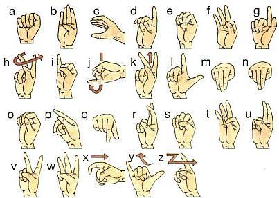 LIBRAS alfabeto
