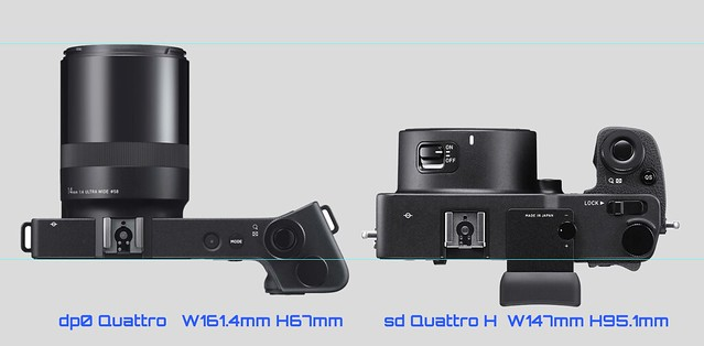 20160223_01_Size comparison of the SIGMA sd Quattro H & dp0 Quattro