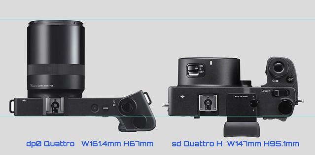 20160223_01_Size comparison of the SIGMA sd Quattro H & dp0 Quattro