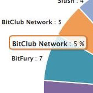 Going towards $2 million a day. Want some? As a club we are now mining 5% of the Bitcoin mined worldwide everyday at #Bitclub #NuffSaid crowdifybitcoin.com