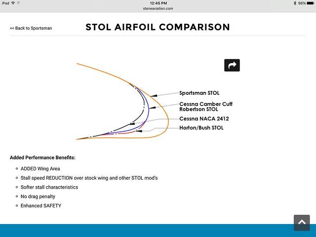 STOL kit reviews? - CESSNA 172 FORUM - Cessna 172 talk 24/7