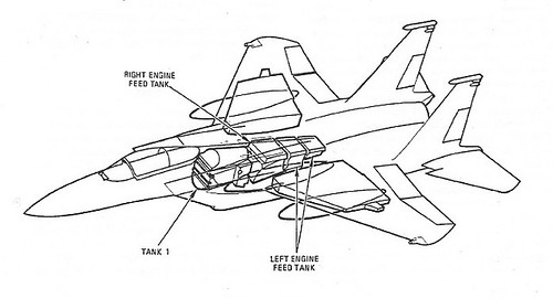 F-15 fuel diagram