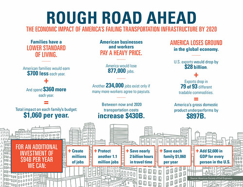 rough-road-infrastructure-infographic