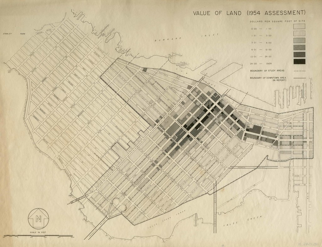 Value of land (1954 assessment)