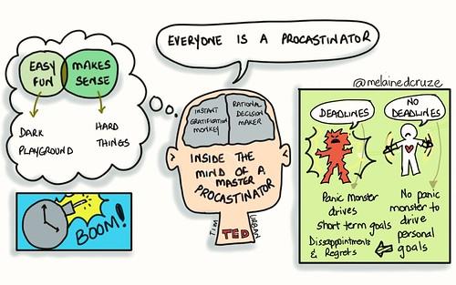 Inside the mind of a master procrastinator