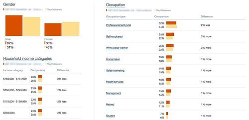 demographics_data_competitive.jpg
