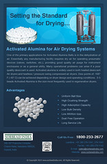 Activated Alumina For Air Drying