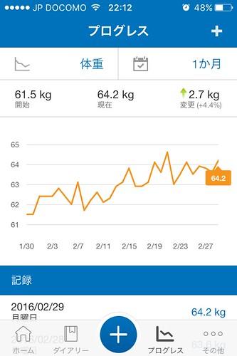 WeightGain4mon_W_2015 (1)