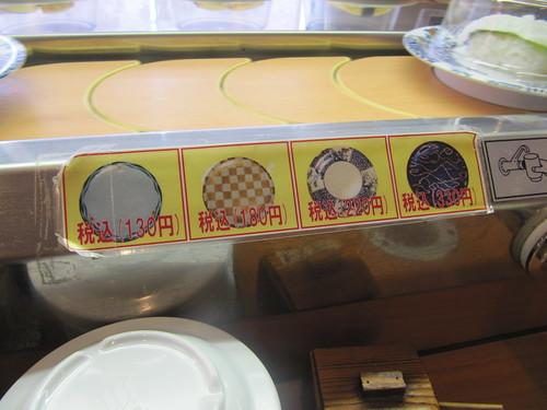 阪神競馬場の回転寿司店である鮨舞台