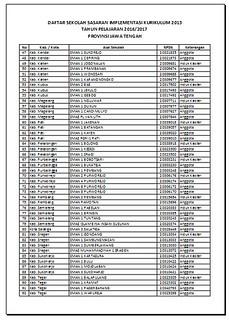 Daftar Sekolah sasaran kur 2013 tahun 2016-2