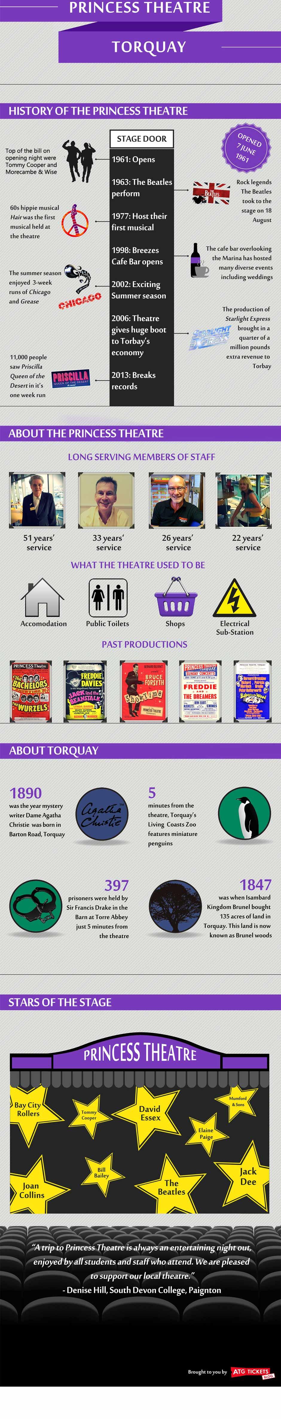 Torquay-Infographic-940px