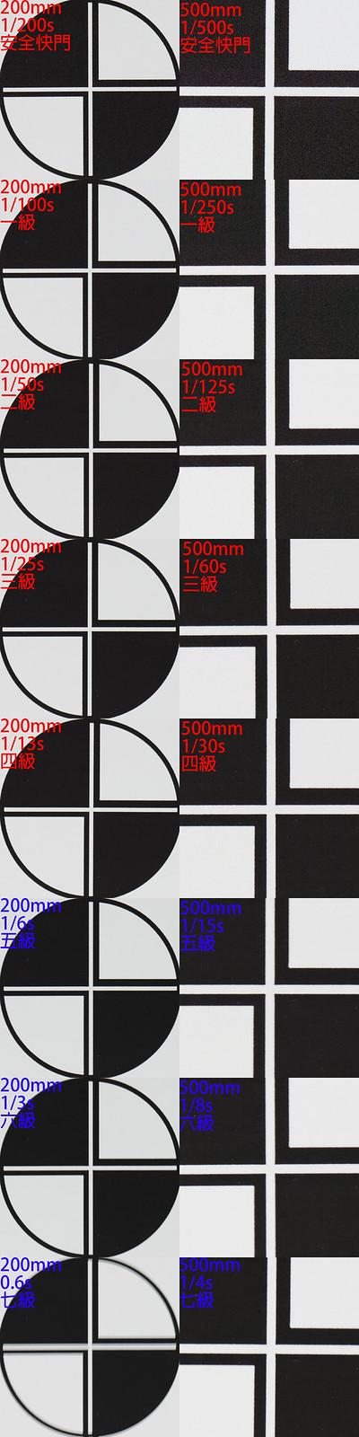 Nikon 200-500mm VR test