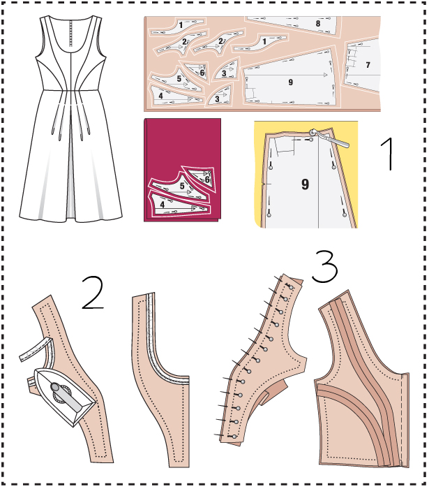 step 1 2 3