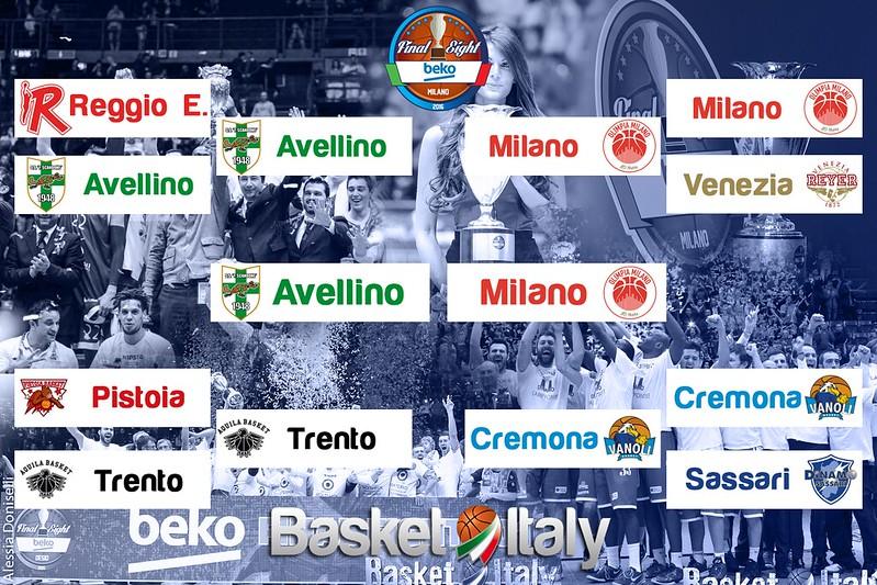 Beko Final8 - Avellino vs Milano è la finale