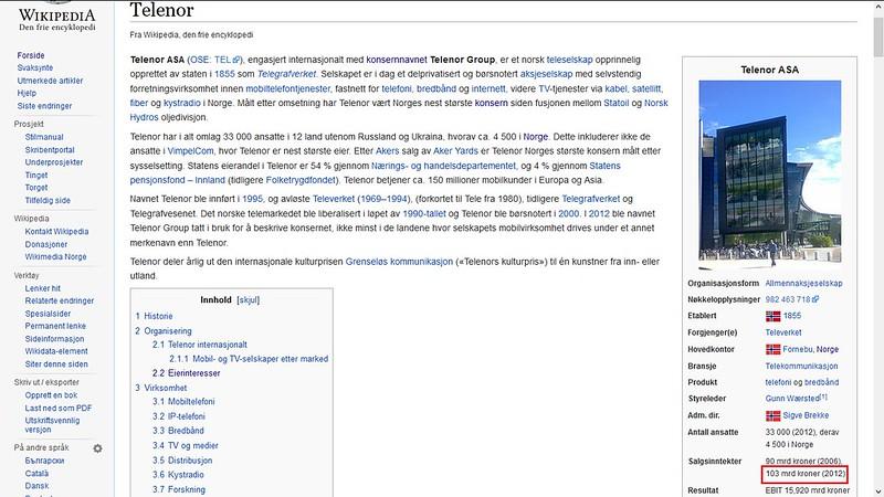 telenor wiki