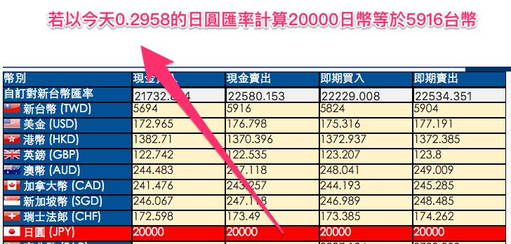 台灣銀行匯率換算計算機|計算Pro 3.png